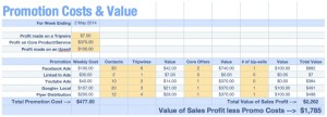 spreadsheet of promotion costs and value
